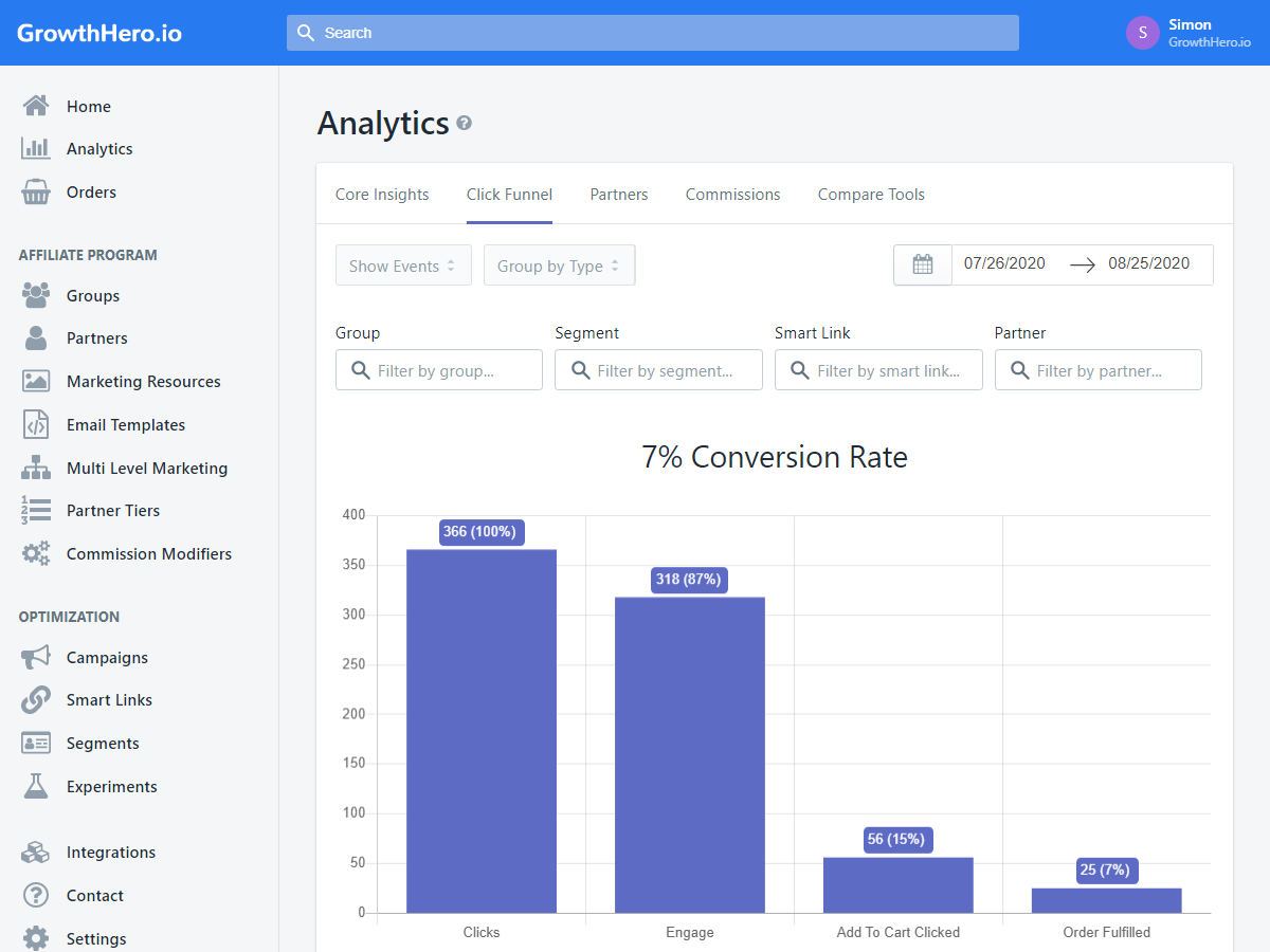 analyze results of affiliate marketing campaigns